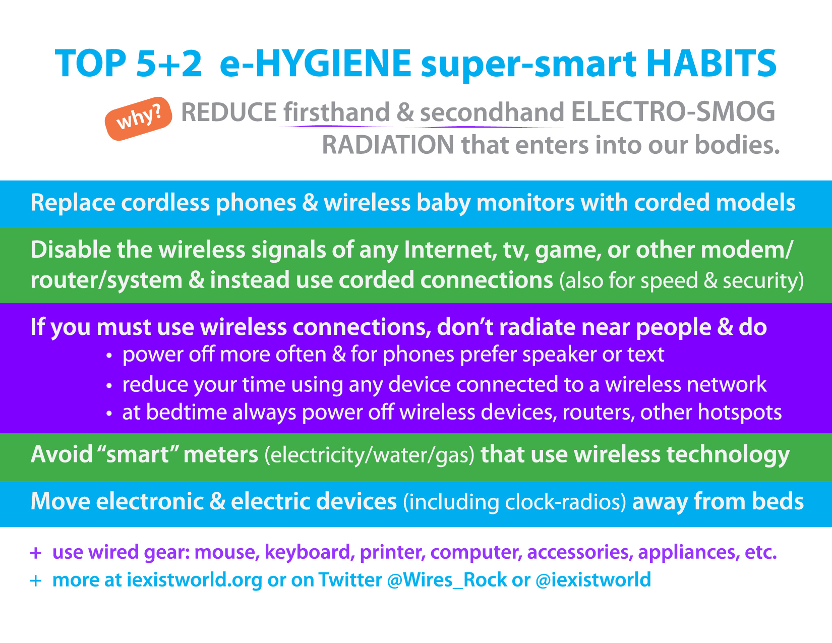 Top 5+2 e-Hygiene Habits